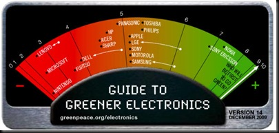 Greenpeace_green_guide_chart_2009_14th_610x286